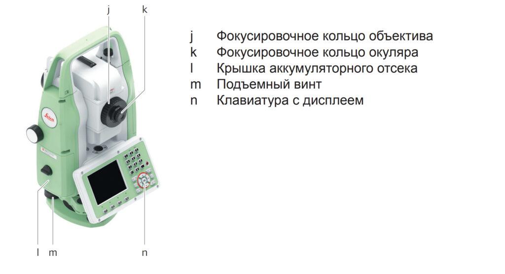 Компоненты Leica TS03