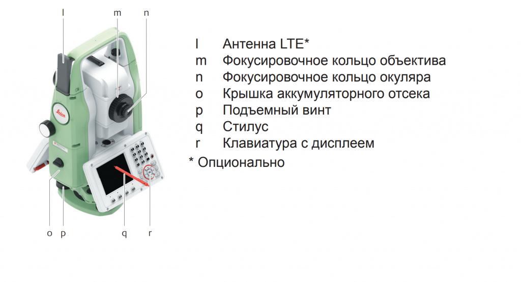 Компоненты Leica TS07